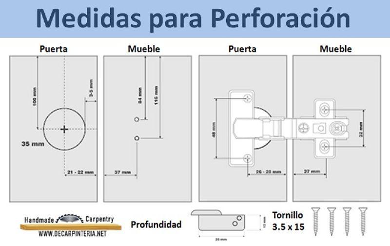 Medidas para perforación de madera y colocación de bisagras de Cazoleta de diámetro de 35 mm