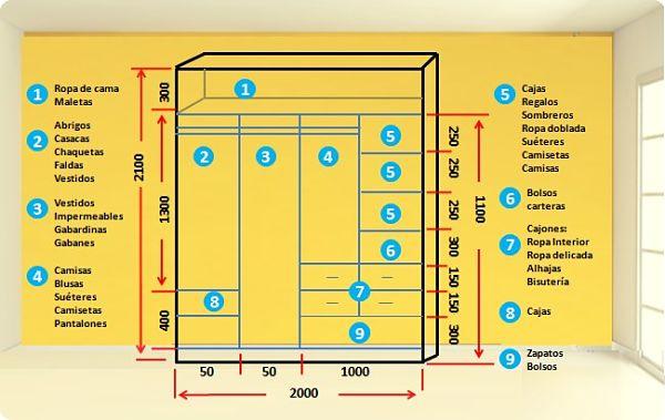 cómo diseñar un armario distribución de ropa interna