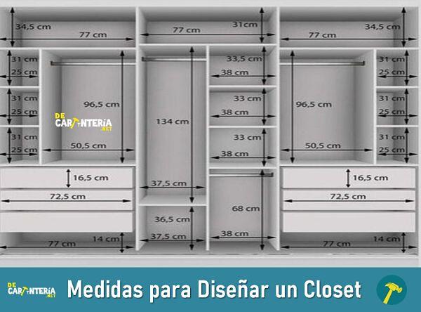Medidas básicas para diseñar un closet