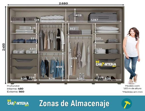 cómo diseñar un closet conociendo las zonas de almacenaje